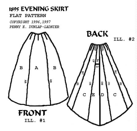 1895 Evening Skirt Pattern